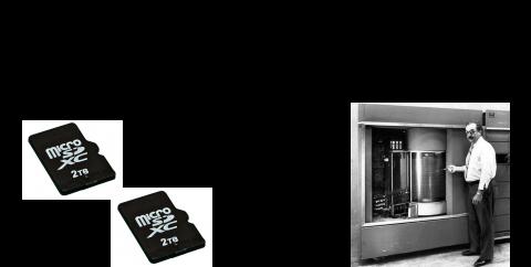 terabyte-megabyte-disco-duro-ibm-1956